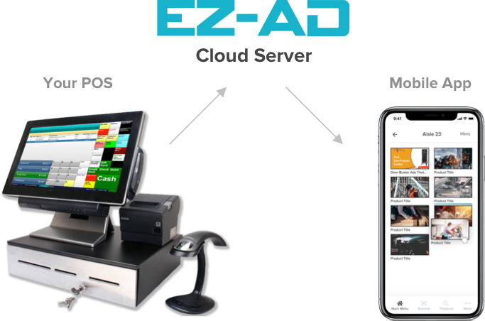 Sync Your POS Terminal Pricing & Inventory to Display Product History